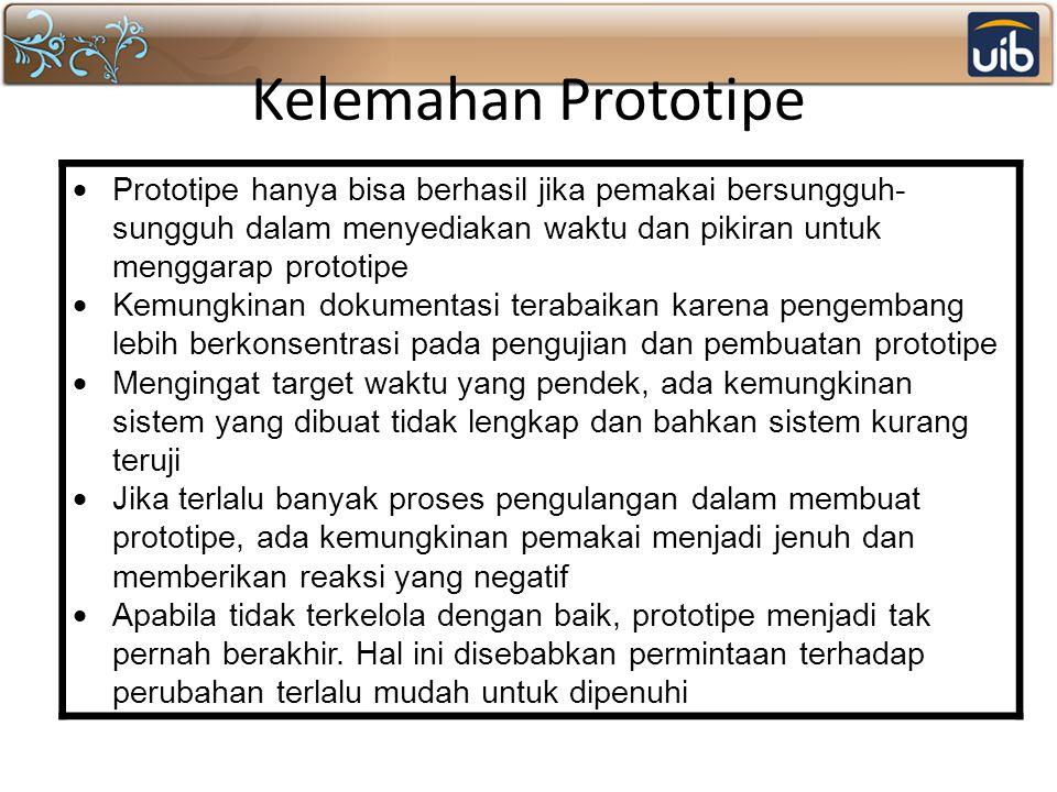 Kelemahan Prototipe Prototipe hanya bisa berhasil jika pemakai bersungguh-sungguh dalam menyediakan waktu dan pikiran untuk menggarap prototipe.
