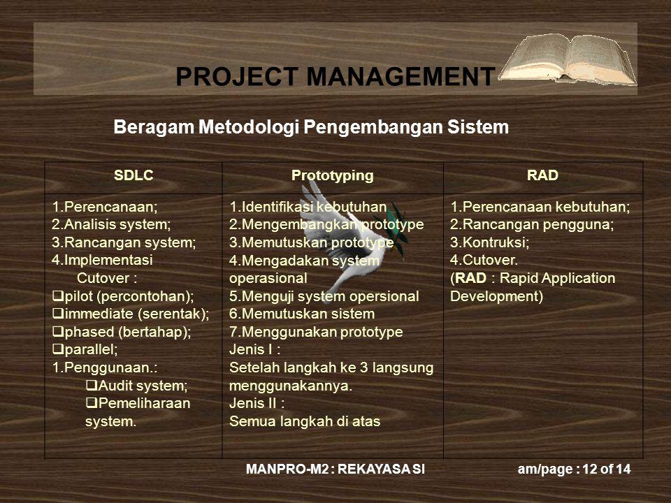 Beragam Metodologi Pengembangan Sistem