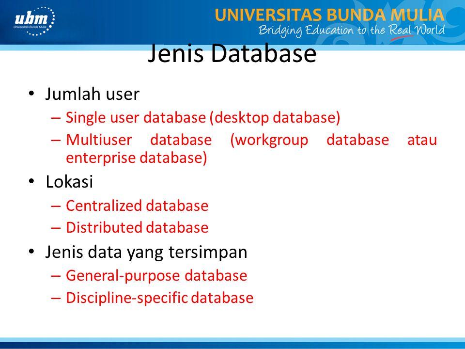 Jenis Database Jumlah user Lokasi Jenis data yang tersimpan