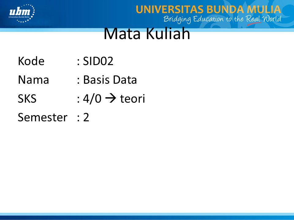 Mata Kuliah Kode : SID02 Nama : Basis Data SKS : 4/0  teori Semester : 2