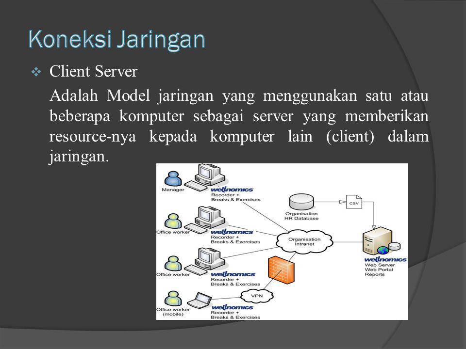 Koneksi Jaringan Client Server