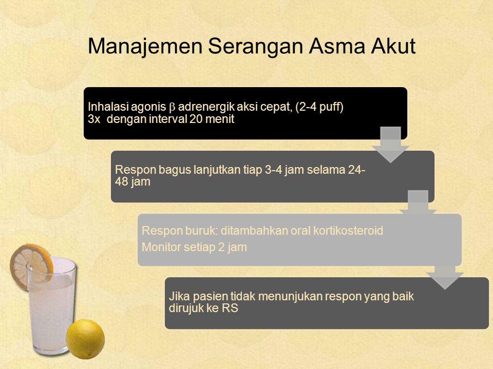Manajemen Serangan Asma Akut