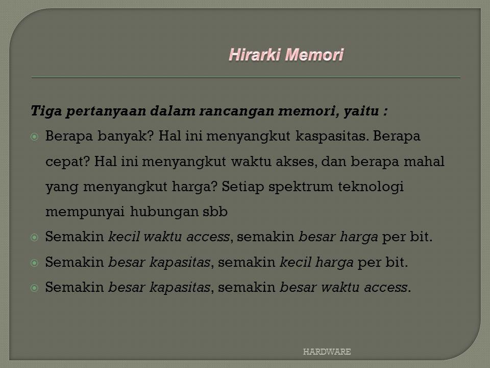 Hirarki Memori Tiga pertanyaan dalam rancangan memori, yaitu :