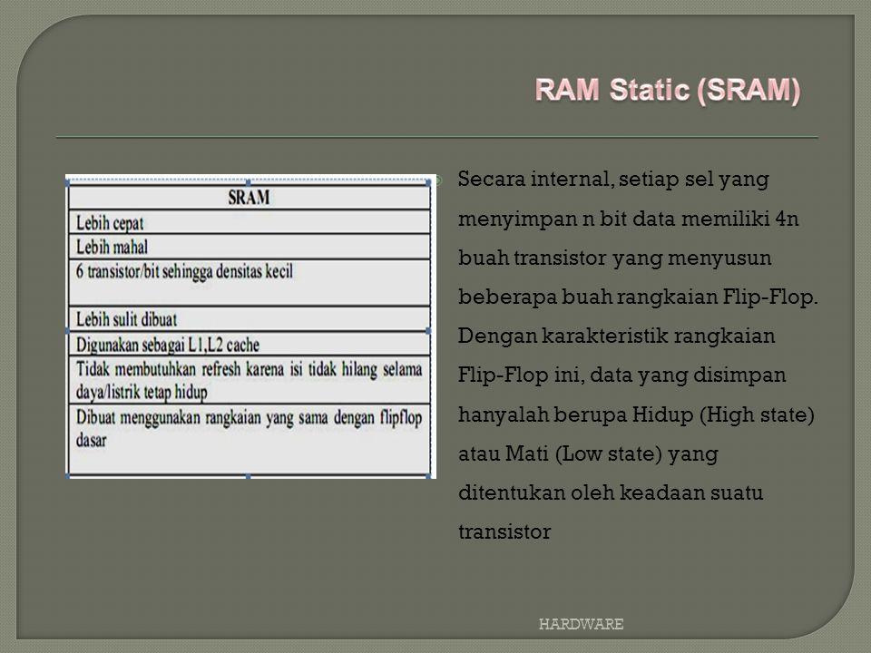 RAM Static (SRAM)