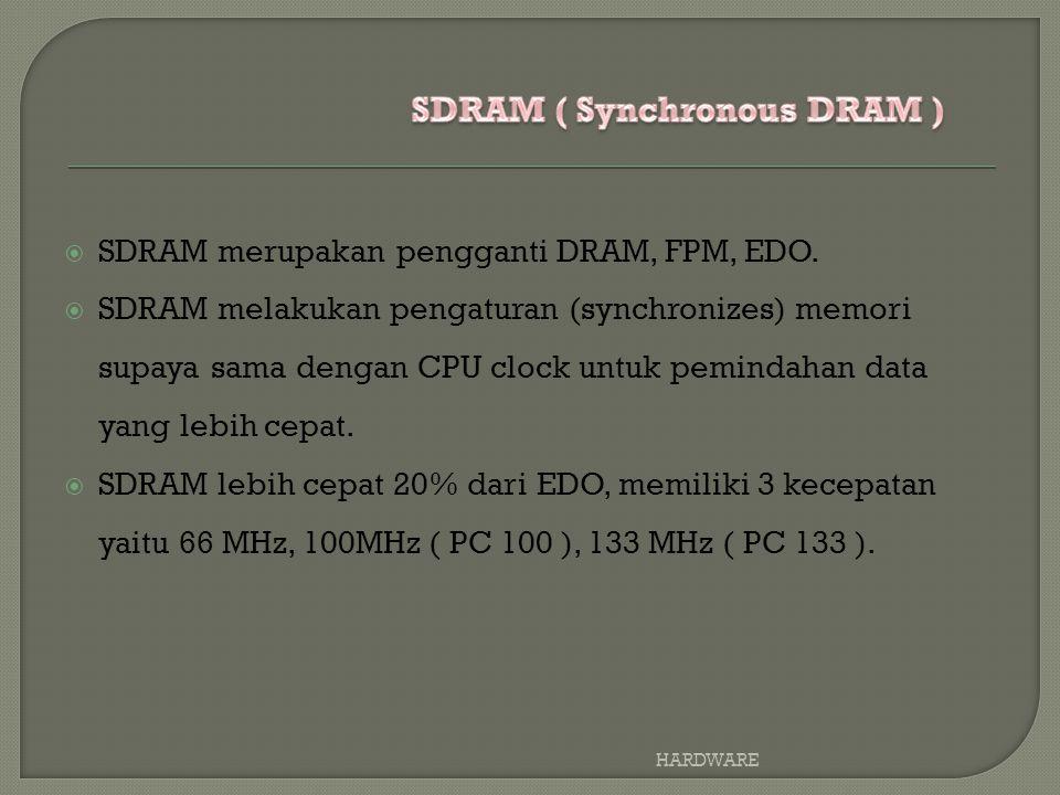 SDRAM ( Synchronous DRAM )