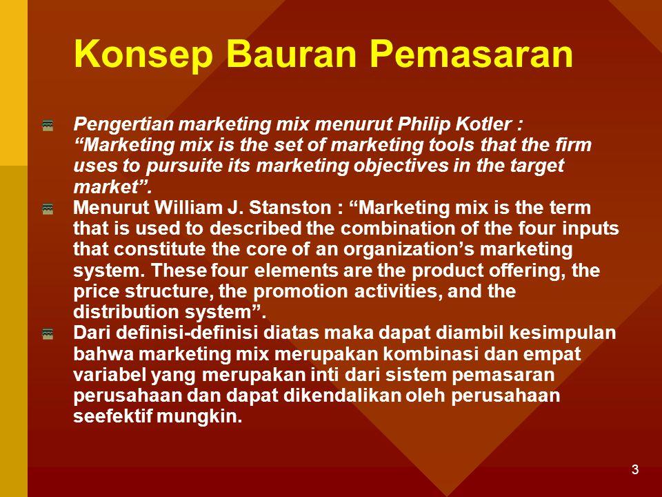 Konsep Bauran Pemasaran
