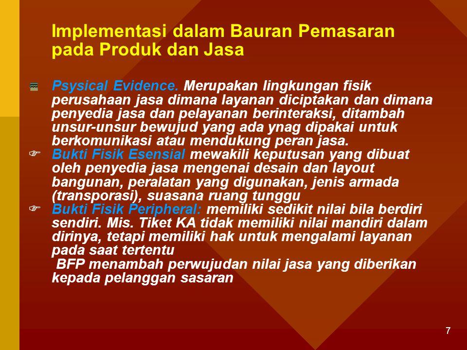 Implementasi dalam Bauran Pemasaran pada Produk dan Jasa