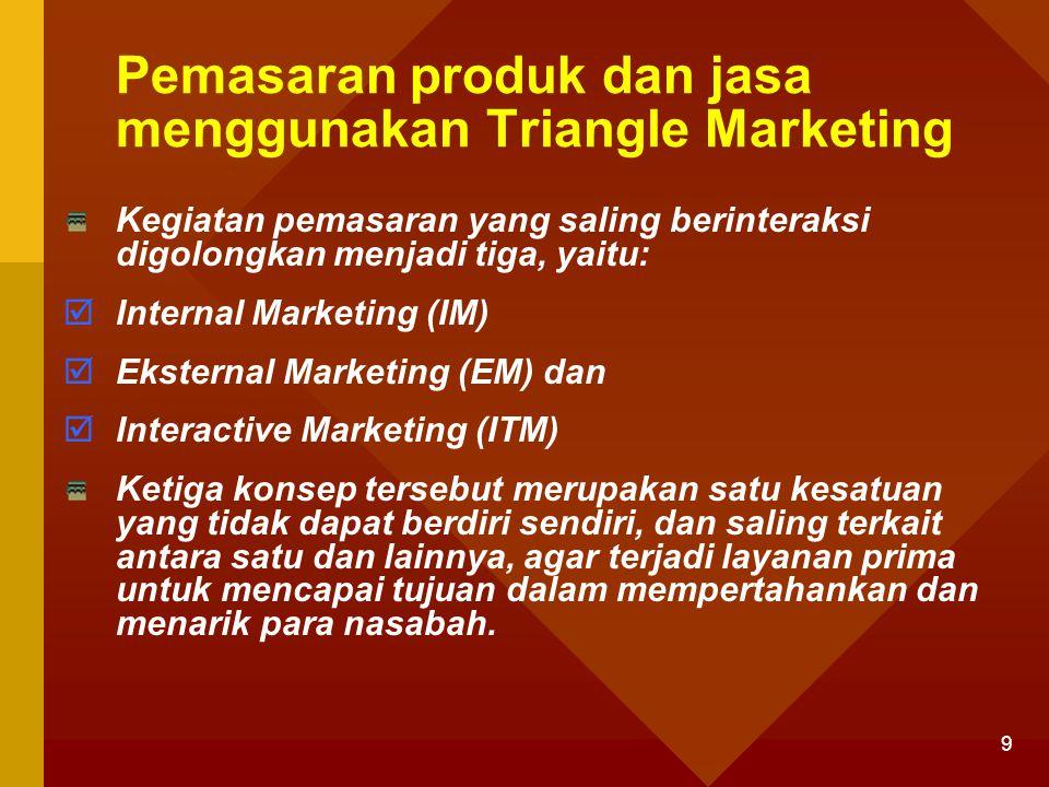 Pemasaran produk dan jasa menggunakan Triangle Marketing