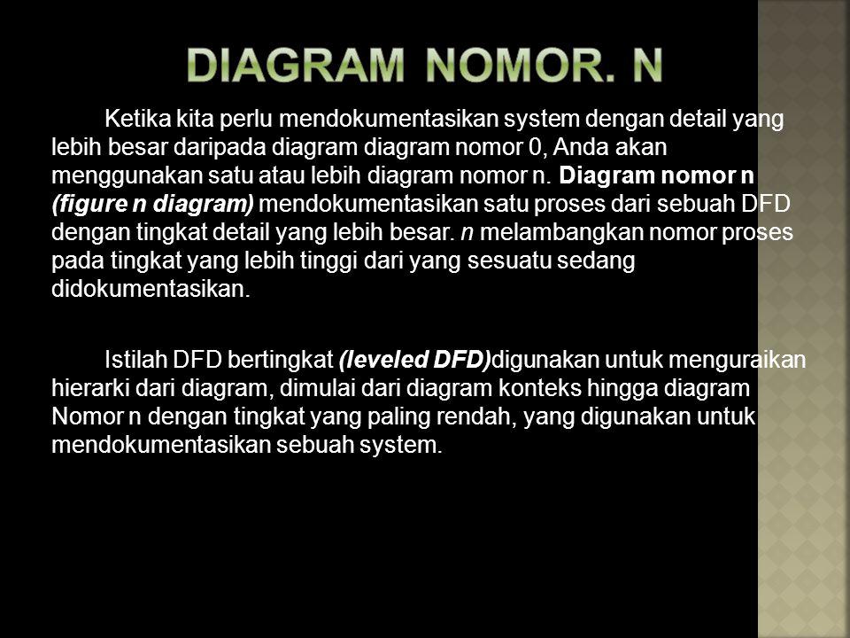 DIAGRAM NOMOR. N