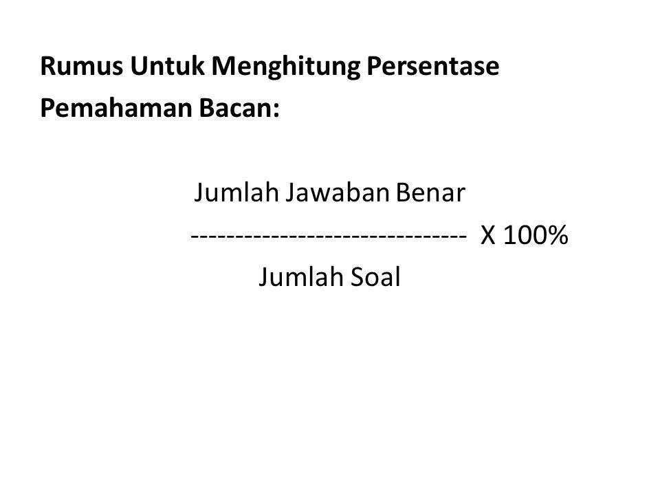 Rumus Untuk Menghitung Persentase Pemahaman Bacan: Jumlah Jawaban Benar ------------------------------- X 100% Jumlah Soal
