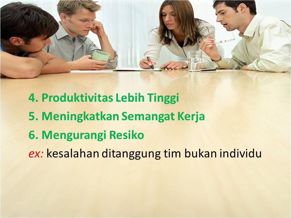4. Produktivitas Lebih Tinggi