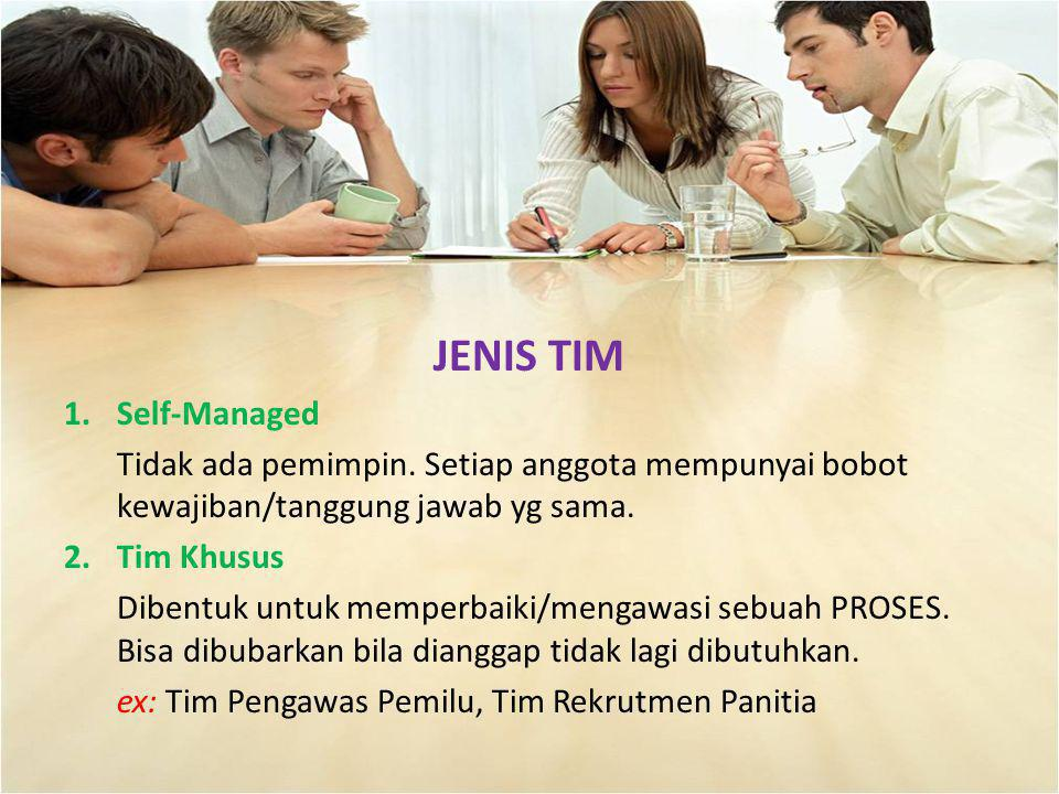 JENIS TIM Self-Managed