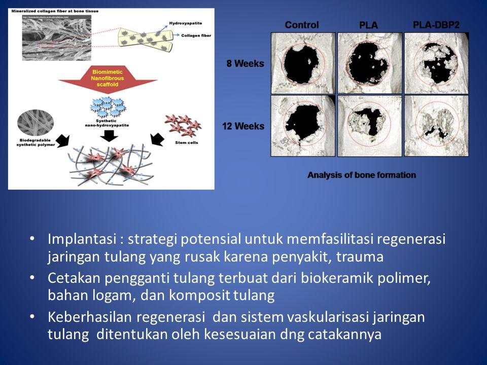 Implantasi : strategi potensial untuk memfasilitasi regenerasi jaringan tulang yang rusak karena penyakit, trauma