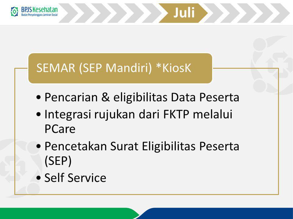 Juli SEMAR (SEP Mandiri) *KiosK. Pencarian & eligibilitas Data Peserta. Integrasi rujukan dari FKTP melalui PCare.