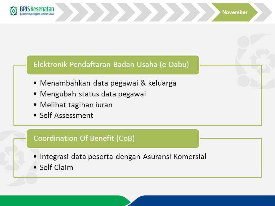 November Elektronik Pendaftaran Badan Usaha (e-Dabu) Menambahkan data pegawai & keluarga. Mengubah status data pegawai.