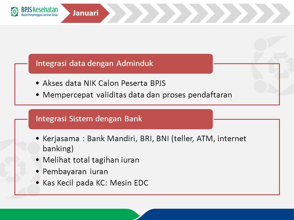 Januari Integrasi data dengan Adminduk. Akses data NIK Calon Peserta BPJS. Mempercepat validitas data dan proses pendaftaran.