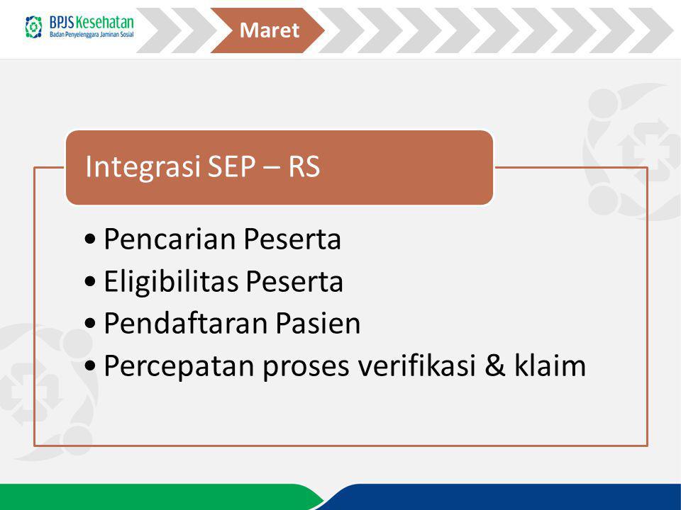 Maret Integrasi SEP – RS. Pencarian Peserta. Eligibilitas Peserta.
