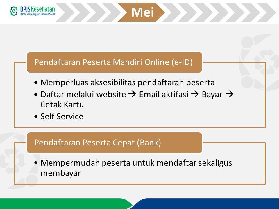 Mei Pendaftaran Peserta Mandiri Online (e-ID) Memperluas aksesibilitas pendaftaran peserta.