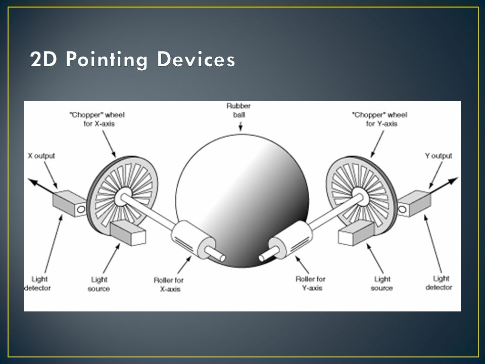 2D Pointing Devices