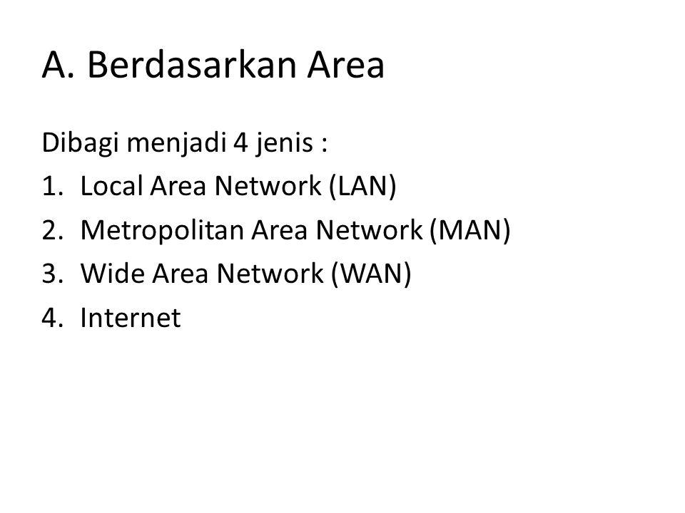 A. Berdasarkan Area Dibagi menjadi 4 jenis : Local Area Network (LAN)