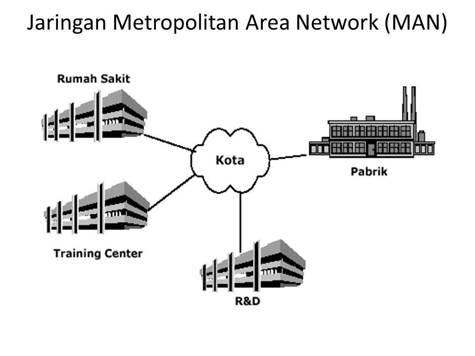 Jaringan Metropolitan Area Network (MAN)