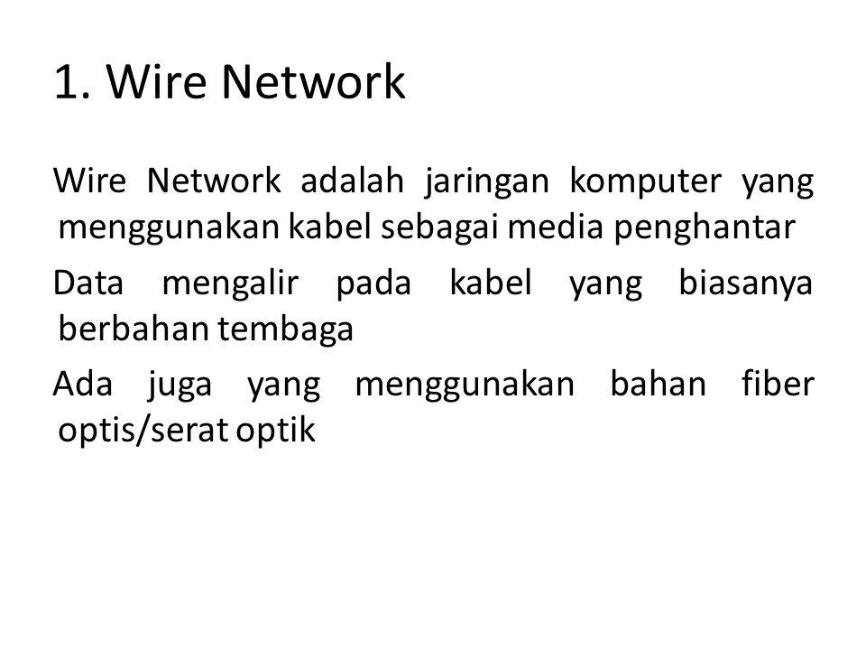 1. Wire Network