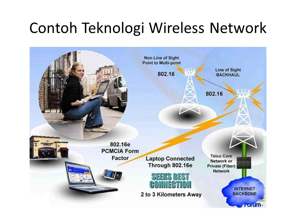 Contoh Teknologi Wireless Network