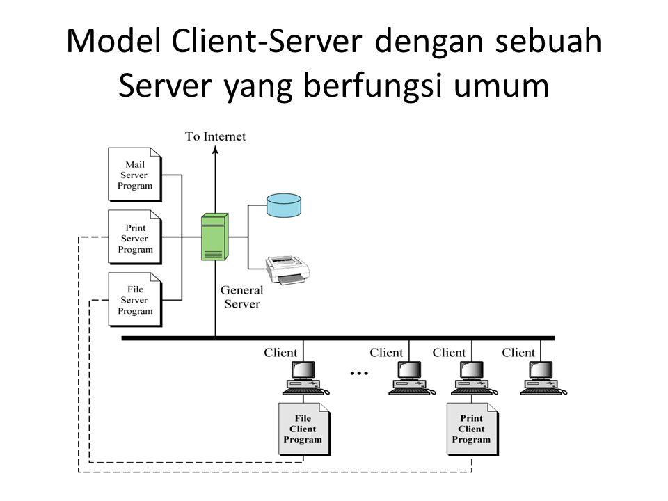 Model Client-Server dengan sebuah Server yang berfungsi umum