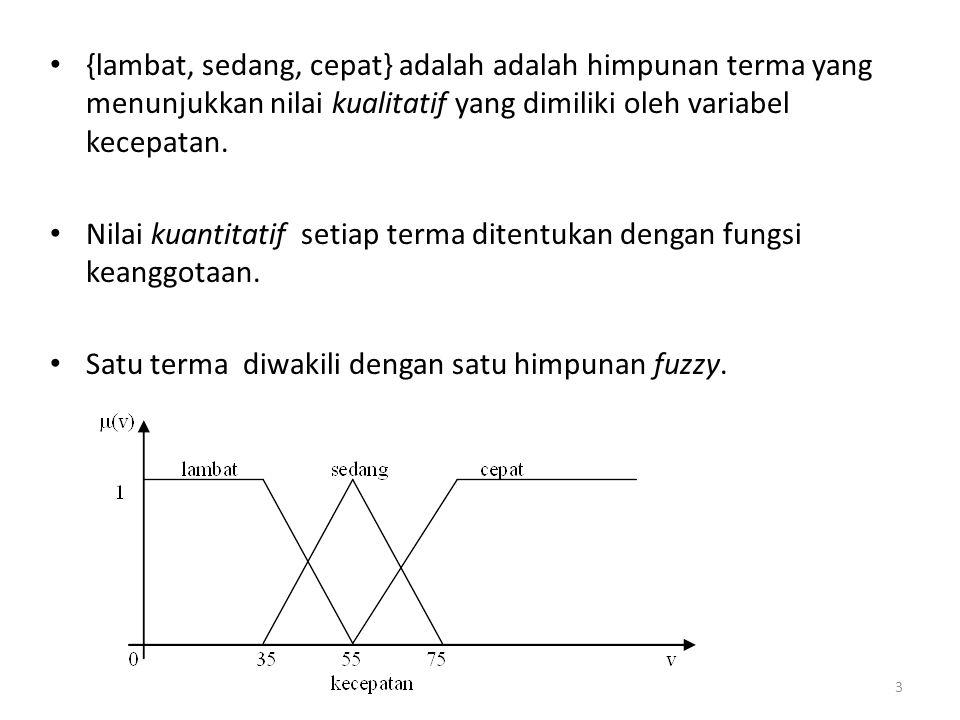 {lambat, sedang, cepat} adalah adalah himpunan terma yang menunjukkan nilai kualitatif yang dimiliki oleh variabel kecepatan.