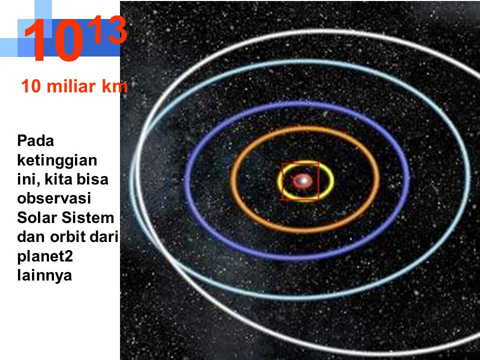1013 10 miliar km.