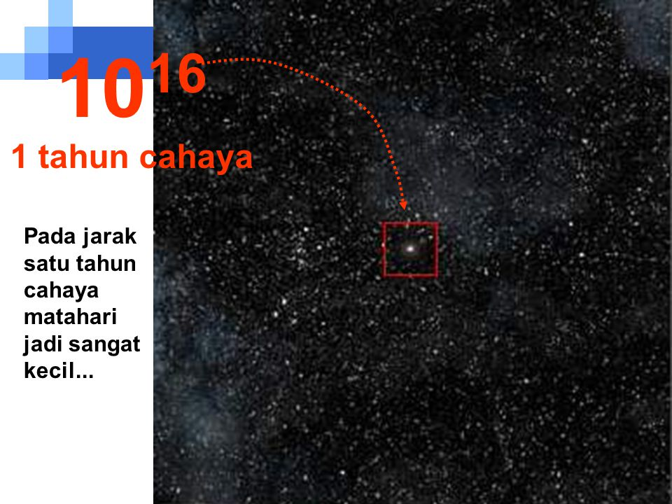 1016 1 tahun cahaya Pada jarak satu tahun cahaya matahari jadi sangat kecil...