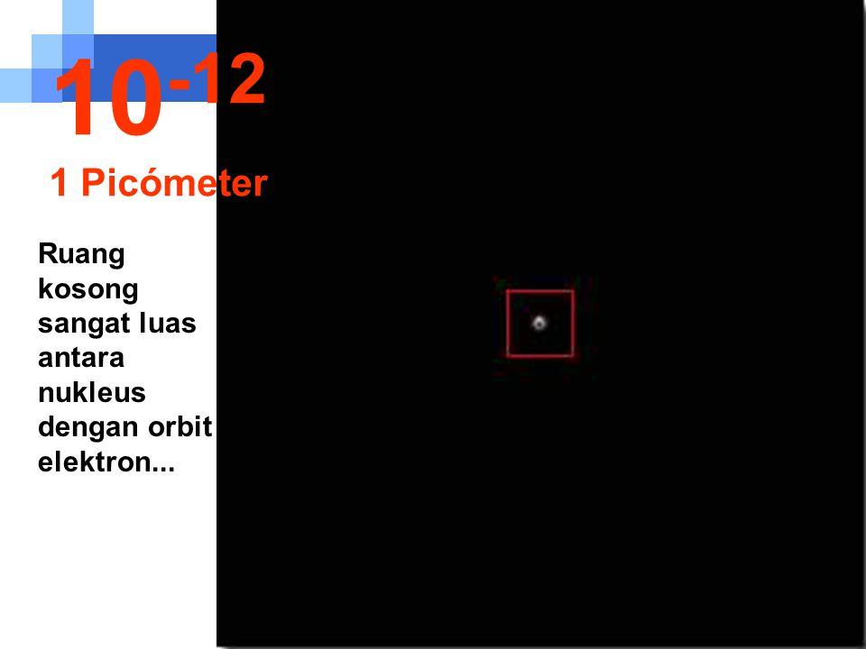 10-12 1 Picómeter Ruang kosong sangat luas antara nukleus dengan orbit elektron...