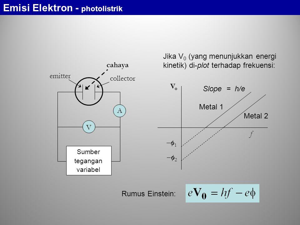 Emisi Elektron - photolistrik