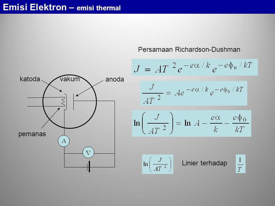 Emisi Elektron – emisi thermal