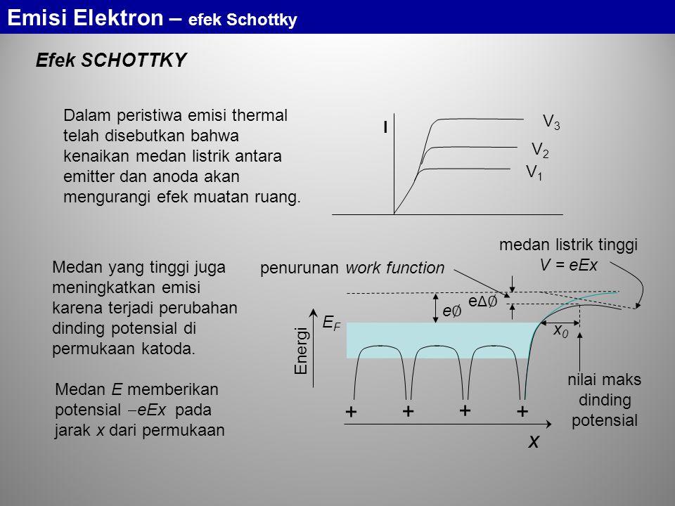 Emisi Elektron – efek Schottky