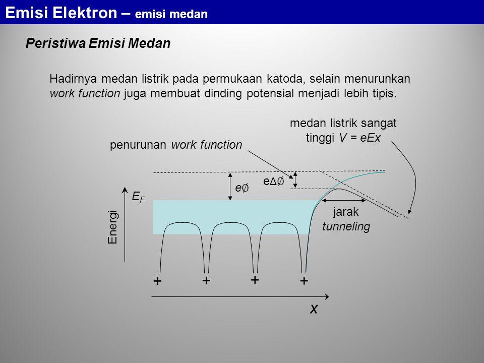 Emisi Elektron – emisi medan