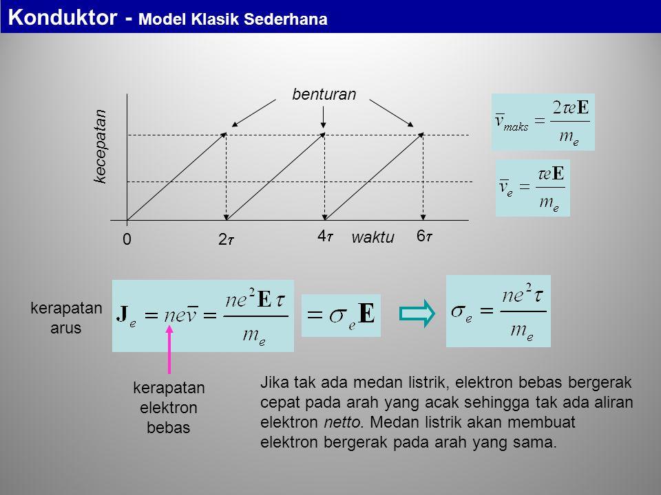 kerapatan elektron bebas