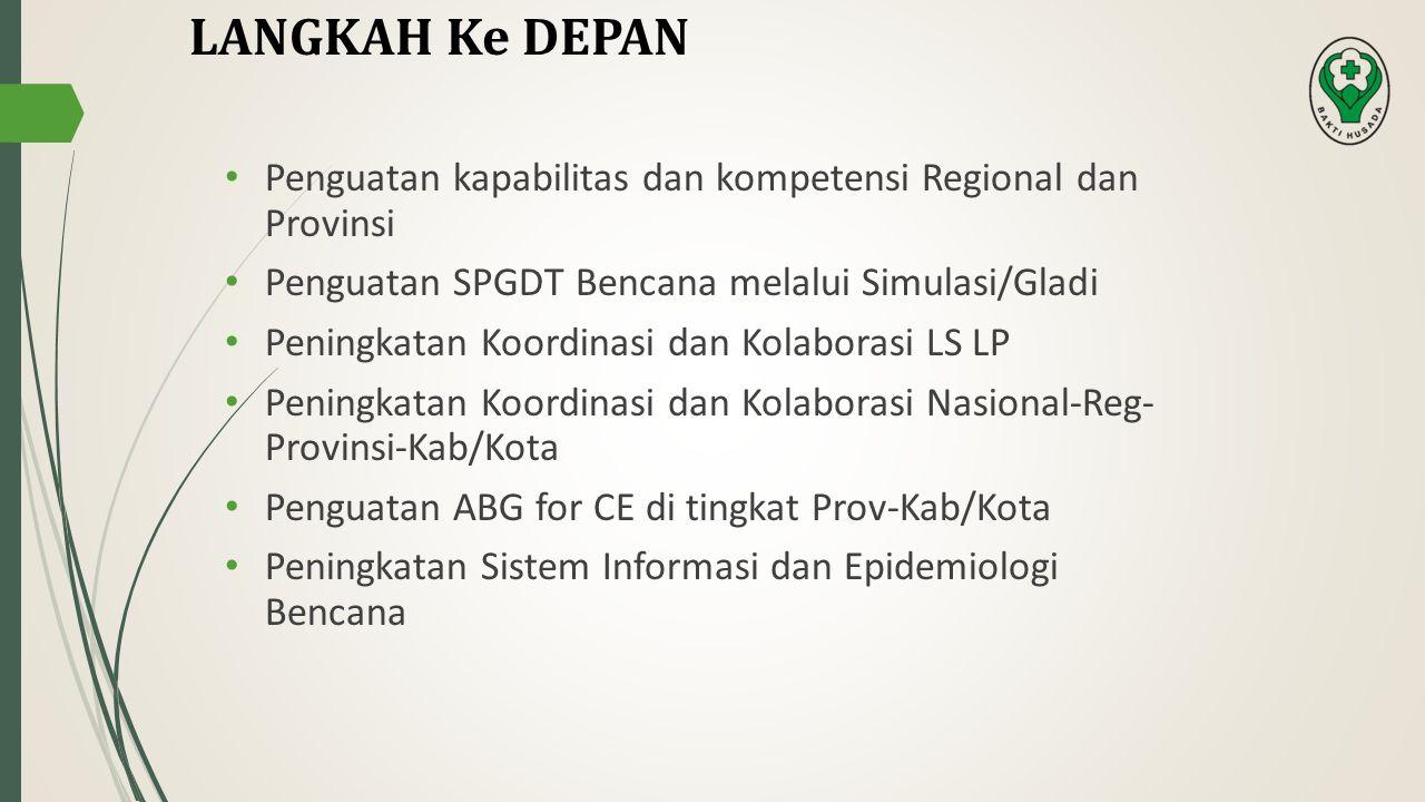 LANGKAH Ke DEPAN Penguatan kapabilitas dan kompetensi Regional dan Provinsi. Penguatan SPGDT Bencana melalui Simulasi/Gladi.