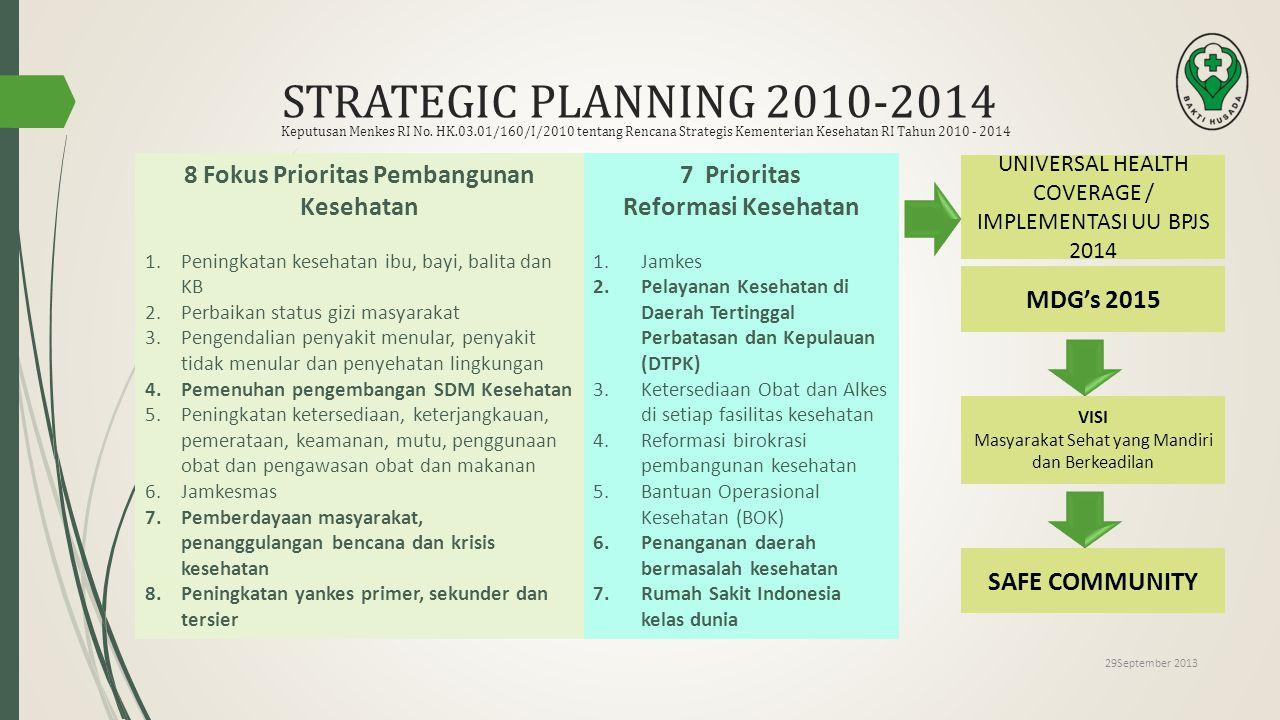 8 Fokus Prioritas Pembangunan Kesehatan
