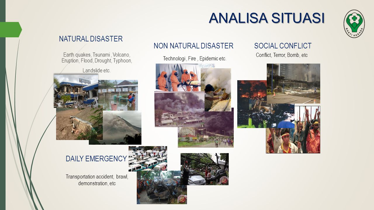 ANALISA SITUASI NATURAL DISASTER NON NATURAL DISASTER SOCIAL CONFLICT