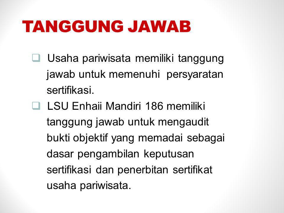 WEWENANG LSU Enhaii Mandiri 186 memiliki wewenang: