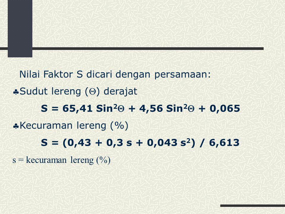 Nilai Faktor S dicari dengan persamaan: