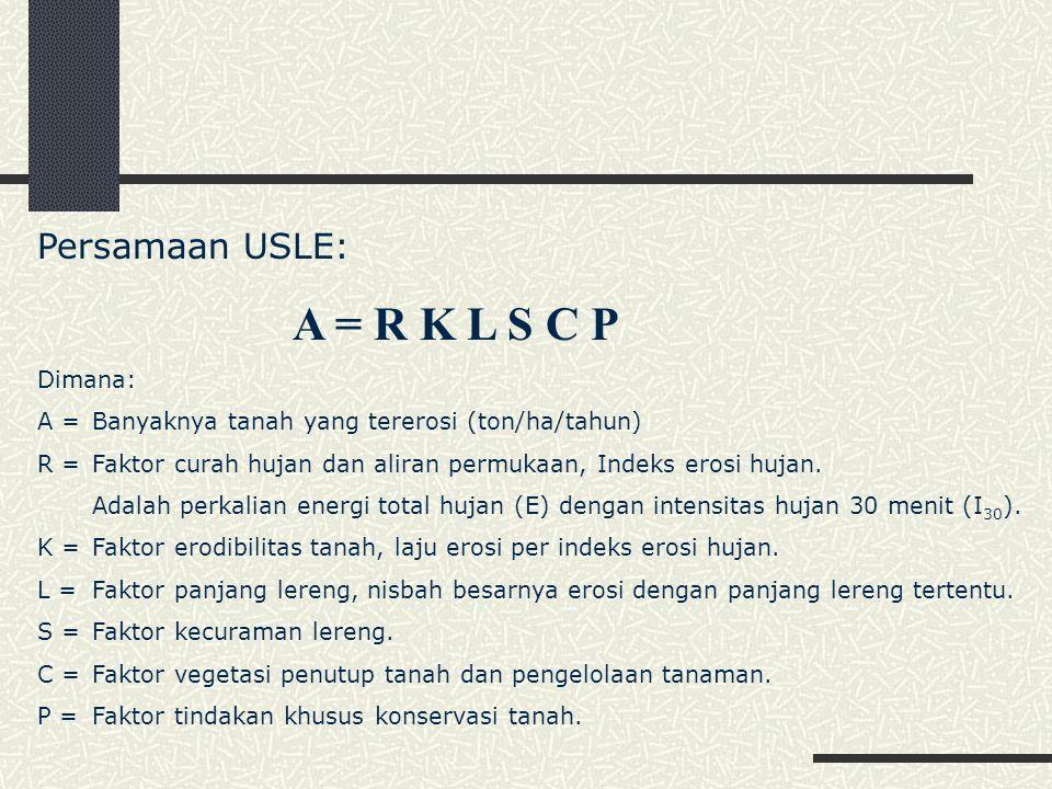 A = R K L S C P Persamaan USLE: Dimana: