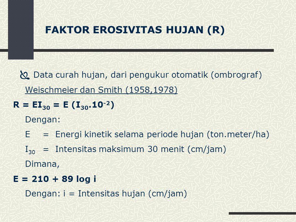 FAKTOR EROSIVITAS HUJAN (R)