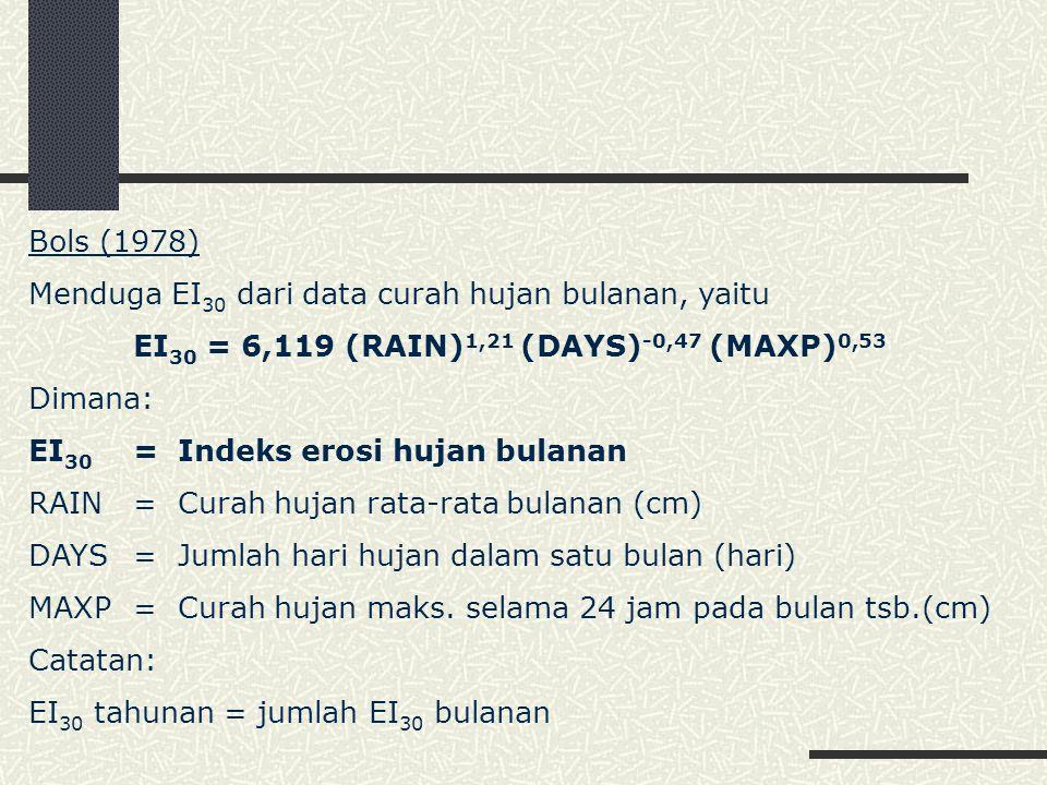 Bols (1978) Menduga EI30 dari data curah hujan bulanan, yaitu. EI30 = 6,119 (RAIN)1,21 (DAYS)-0,47 (MAXP)0,53.