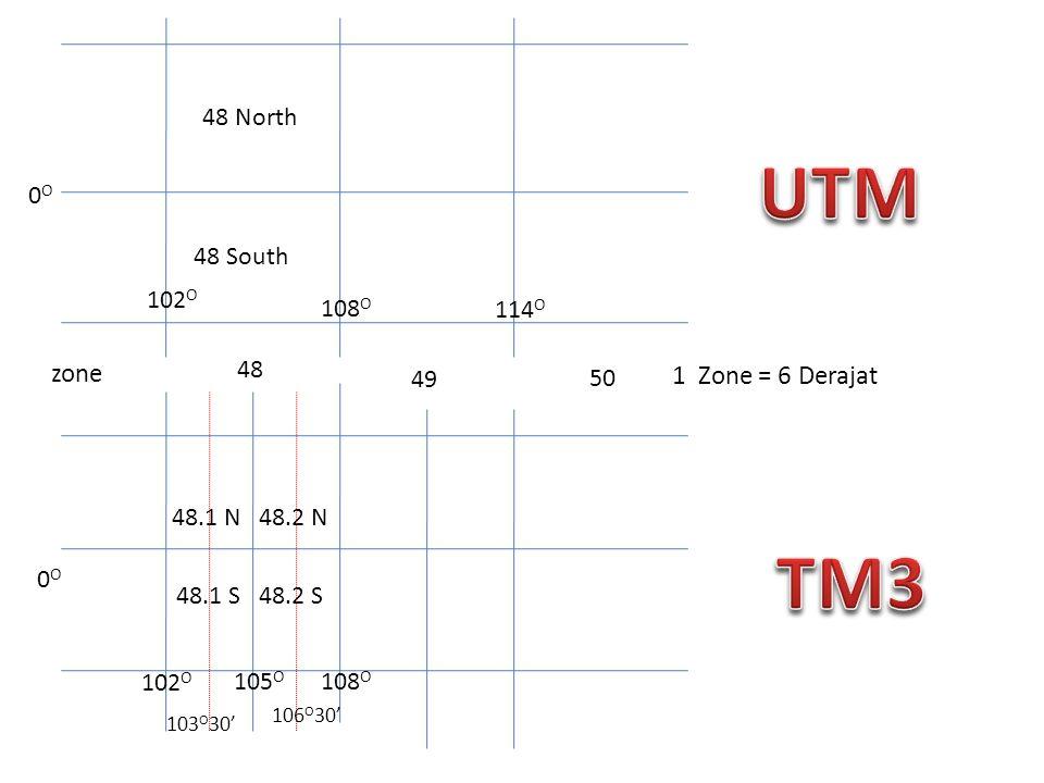 UTM TM3 zone 1 Zone = 6 Derajat 48 North 0O 48 South 102O 108O 114O 48