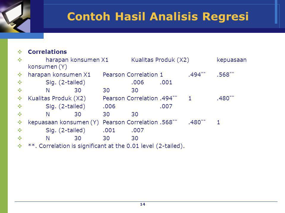 Contoh Hasil Analisis Regresi