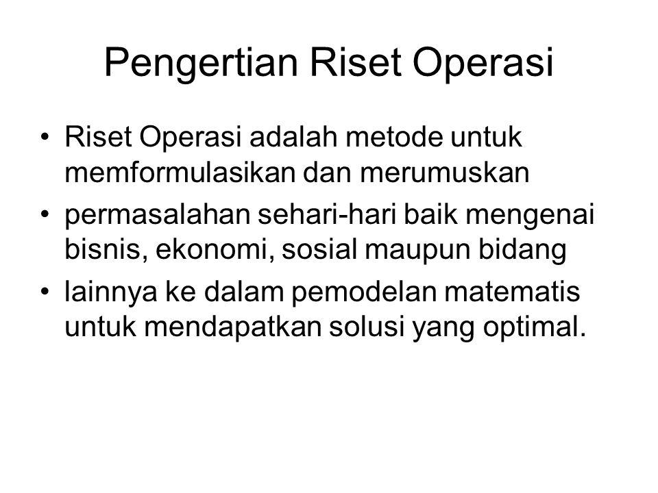 Pengertian Riset Operasi
