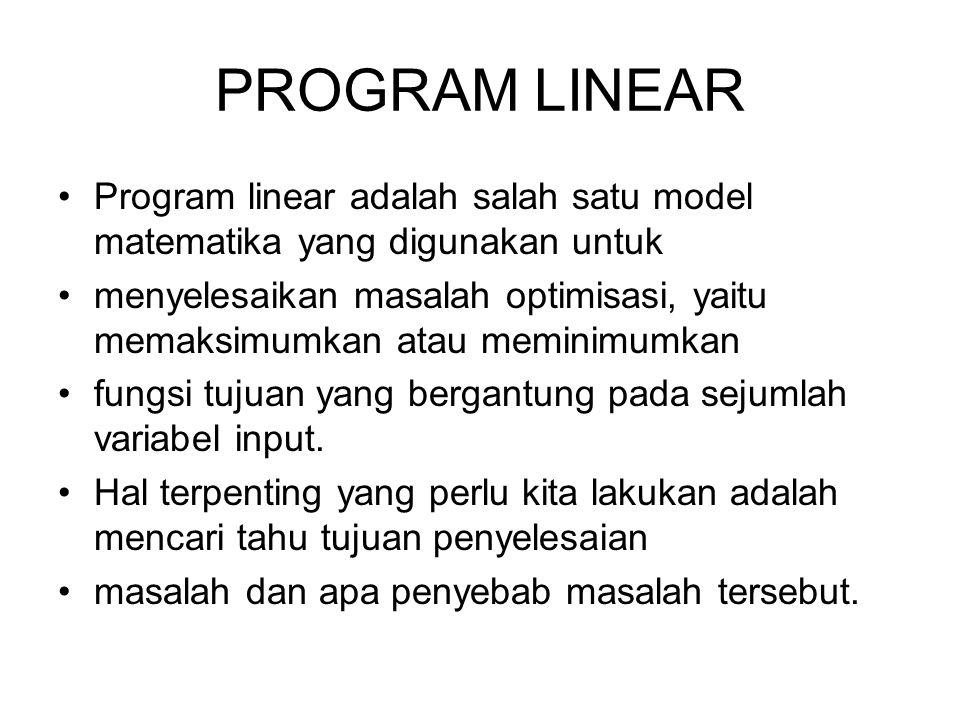 PROGRAM LINEAR Program linear adalah salah satu model matematika yang digunakan untuk.