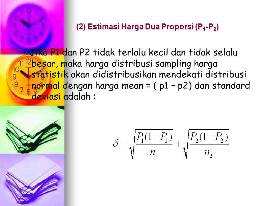 (2) Estimasi Harga Dua Proporsi (P1-P2)